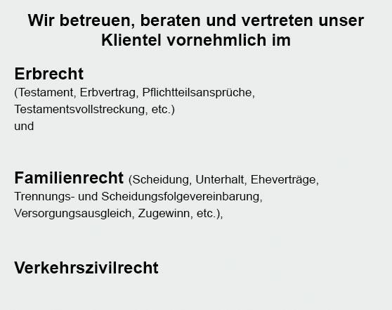 Zugewinnausgleich in der Nähe von  Hanhofen - Im Schnepfenstoss, Peterhof und Harthausen